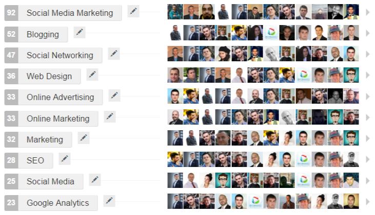 Top Skills /Linkedin/
